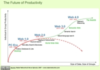 Futureofproductivity_2