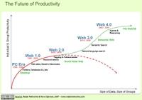 Futureofproductivity_2
